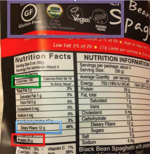 Black Bean Pasta Nutrition